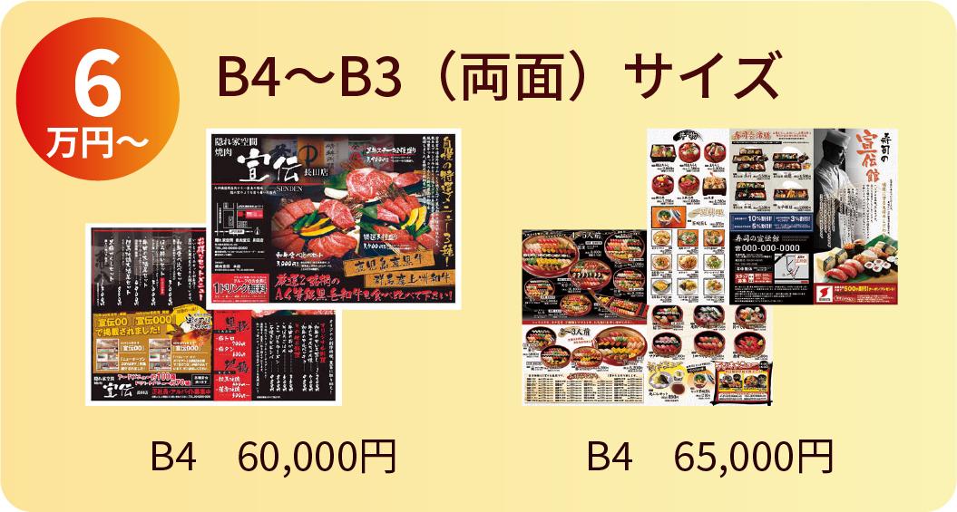 B4〜B3サイズ 6万円〜
